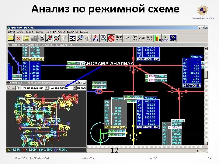Анализ по режимной схеме ПАНОРАМА АНАЛИЗА 12 © ОАО «НТЦ ФСК ЕЭС» 24/02/12 ФИО