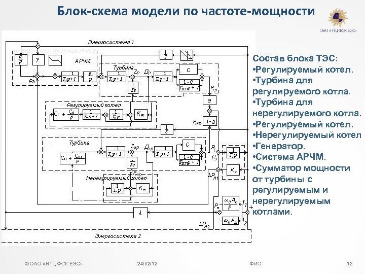 Блок-схема модели по частоте-мощности Состав блока ТЭС: • Регулируемый котел. • Турбина для регулируемого