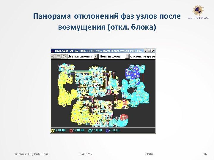 Панорама отклонений фаз узлов после возмущения (откл. блока) © ОАО «НТЦ ФСК ЕЭС» 24/02/12