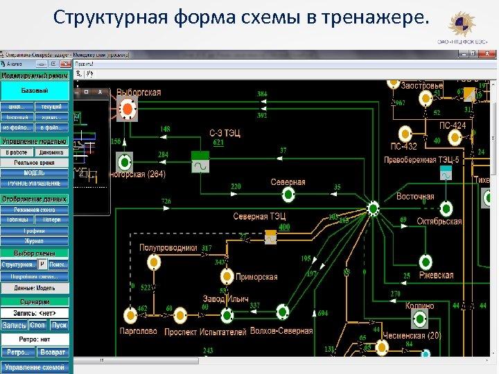 Структурная форма схемы в тренажере. © ОАО «НТЦ ФСК ЕЭС» 24/02/12 ФИО 21 21