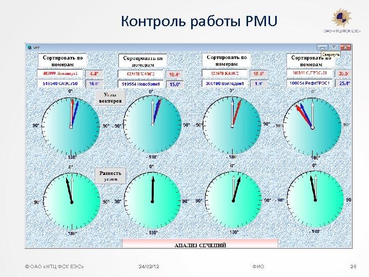 Контроль работы PMU © ОАО «НТЦ ФСК ЕЭС» 24/02/12 ФИО 28
