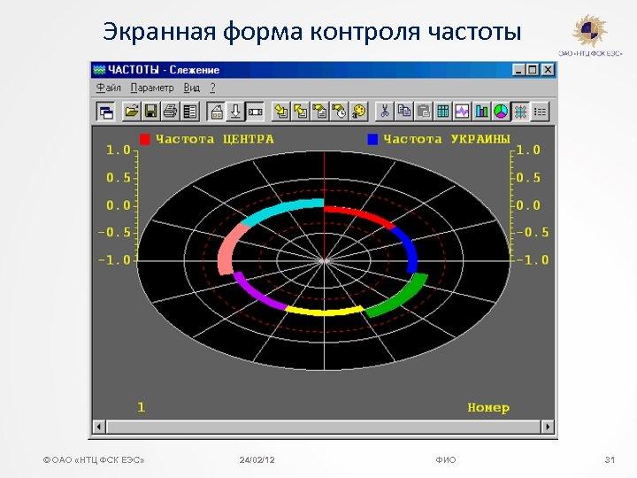 Экранная форма контроля частоты © ОАО «НТЦ ФСК ЕЭС» 24/02/12 ФИО 31