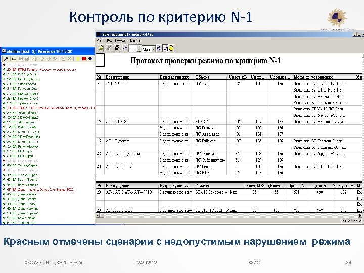 Контроль по критерию N-1 Красным отмечены сценарии с недопустимым нарушением режима © ОАО «НТЦ