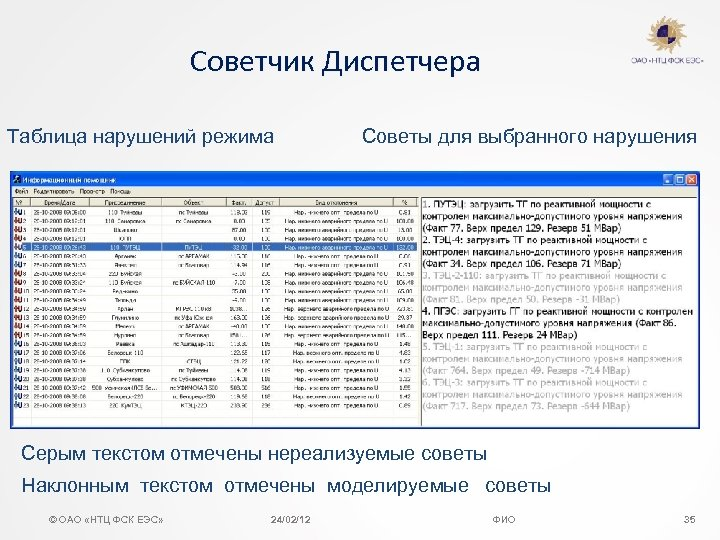 Советчик Диспетчера Таблица нарушений режима Советы для выбранного нарушения Серым текстом отмечены нереализуемые советы