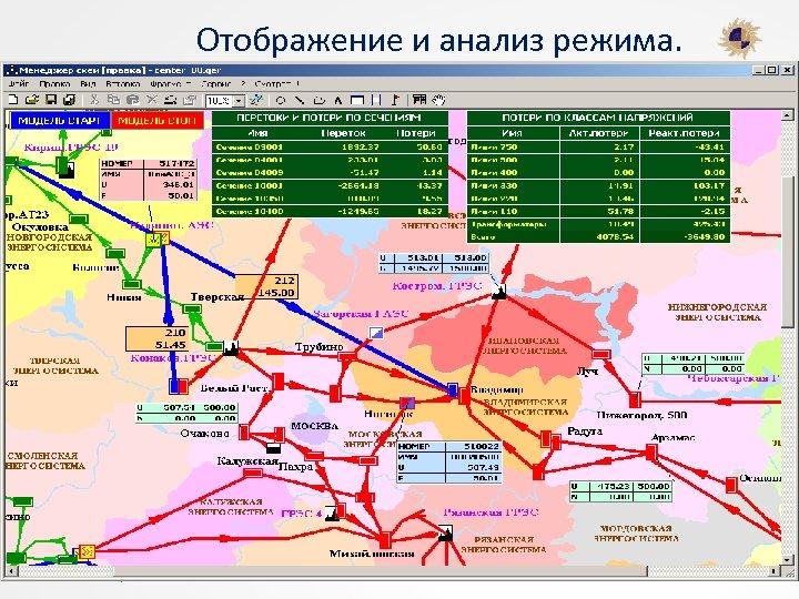 Отображение и анализ режима. © ОАО «НТЦ ФСК ЕЭС» 24/02/12 ФИО 36 36