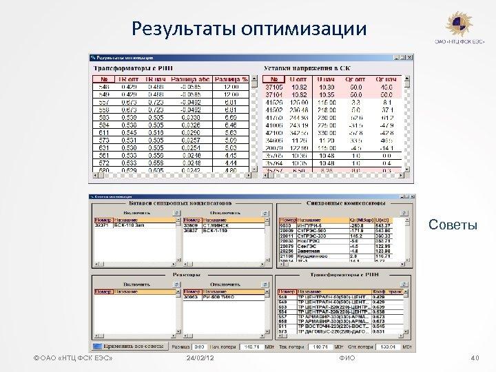 Результаты оптимизации Советы © ОАО «НТЦ ФСК ЕЭС» 24/02/12 ФИО 40