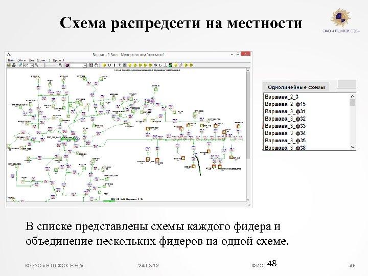 Схема распредсети на местности В списке представлены схемы каждого фидера и объединение нескольких фидеров