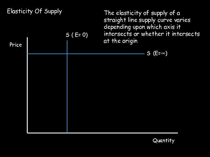 Elasticity Of Supply S ( E= 0) Price The elasticity of supply of a