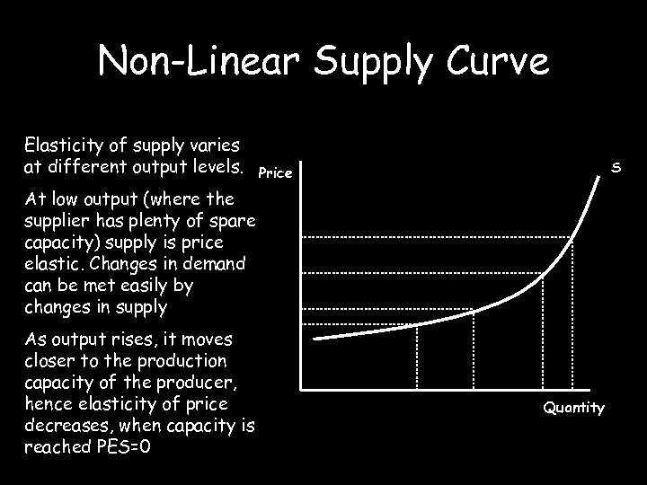 Non-Linear Supply Curve Elasticity of supply varies at different output levels. S Price At