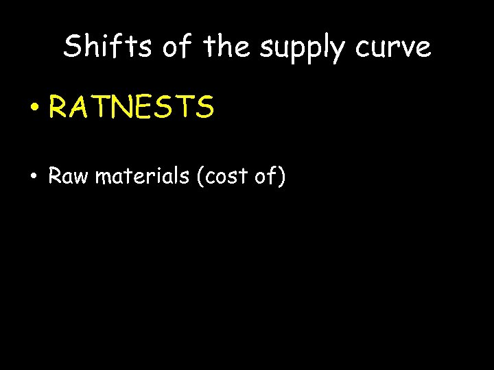 Shifts of the supply curve • RATNESTS • Raw materials (cost of)