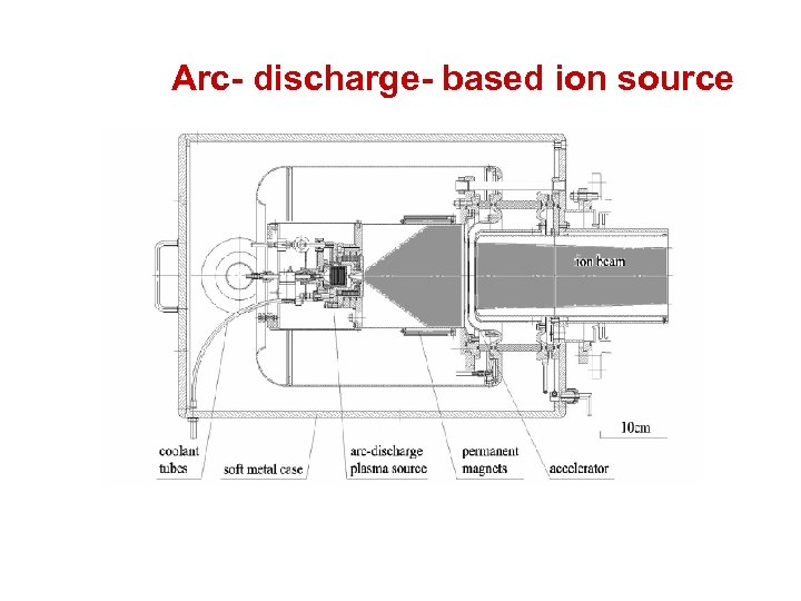 Arc- discharge- based ion source