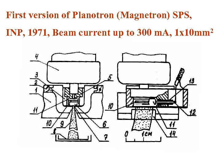 First version of Planotron (Magnetron) SPS, INP, 1971, Beam current up to 300 m.