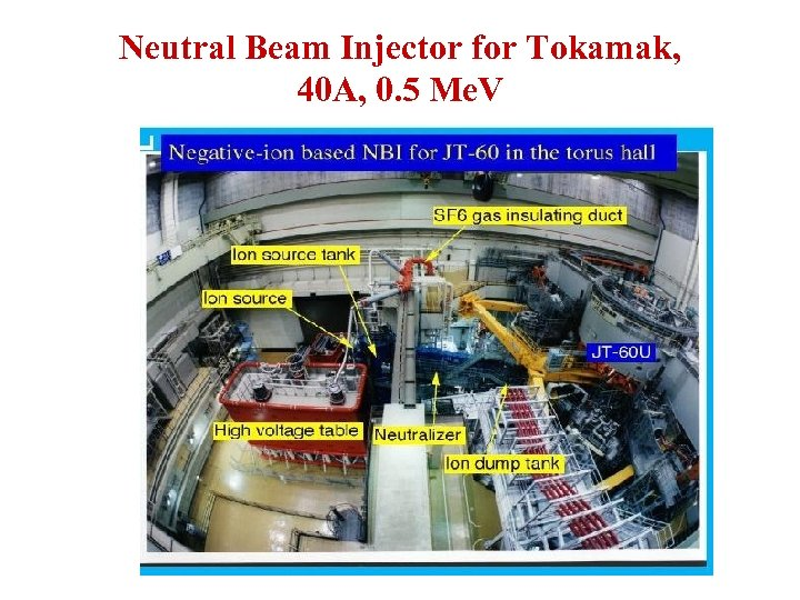 Neutral Beam Injector for Tokamak, 40 A, 0. 5 Me. V