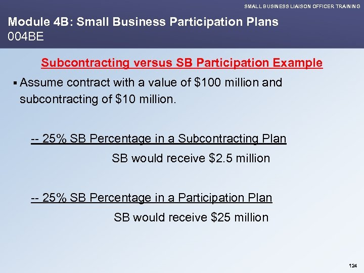 SMALL BUSINESS LIAISON OFFICER TRAINING Module 4 B: Small Business Participation Plans 004 BE
