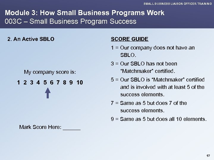 SMALL BUSINESS LIAISON OFFICER TRAINING Module 3: How Small Business Programs Work 003 C