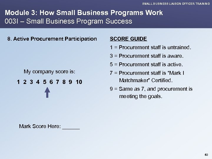 SMALL BUSINESS LIAISON OFFICER TRAINING Module 3: How Small Business Programs Work 003 I