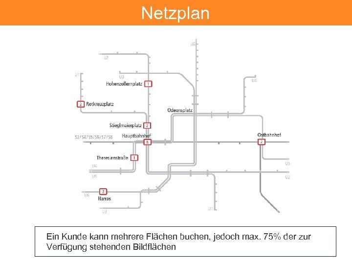 Netzplan Ein Kunde kann mehrere Flächen buchen, jedoch max. 75% der zur Verfügung stehenden