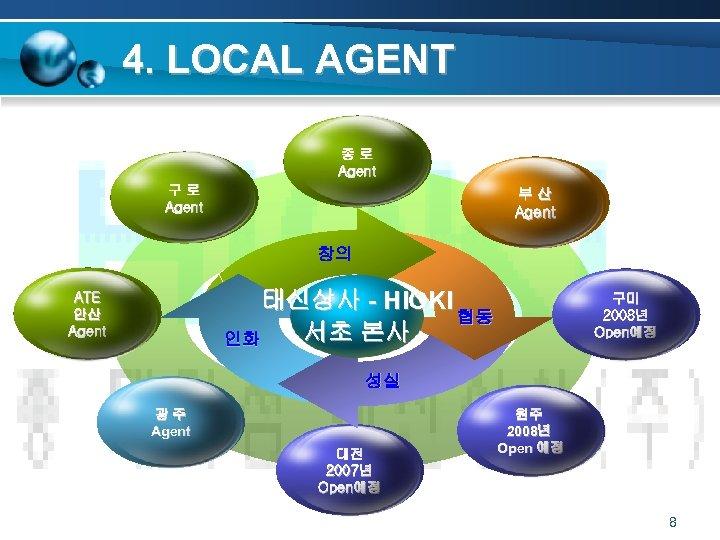 4. LOCAL AGENT 종로 Agent 구로 Agent 부산 Agent 창의 태신상사 - HIOKI 협동