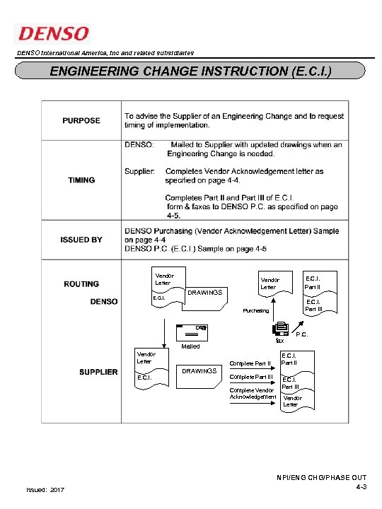 DENSO International America, Inc and related subsidiaries ENGINEERING CHANGE INSTRUCTION (E. C. I. )