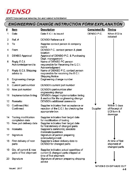 DENSO International America, Inc and related subsidiaries ENGINEERING CHANGE INSTRUCTION FORM EXPLANATION Issued: 2017