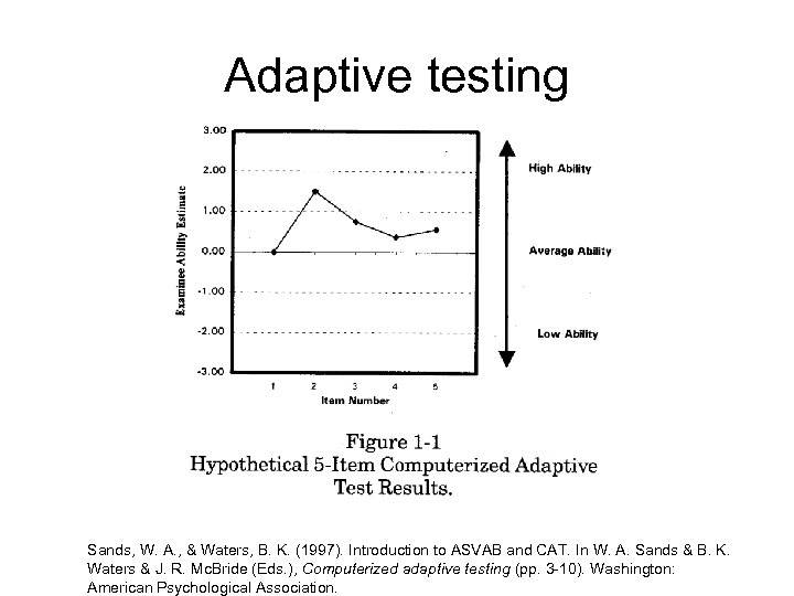 Adaptive testing Sands, W. A. , & Waters, B. K. (1997). Introduction to ASVAB