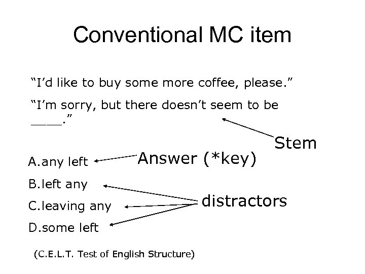 "Conventional MC item ""I'd like to buy some more coffee, please. "" ""I'm sorry,"