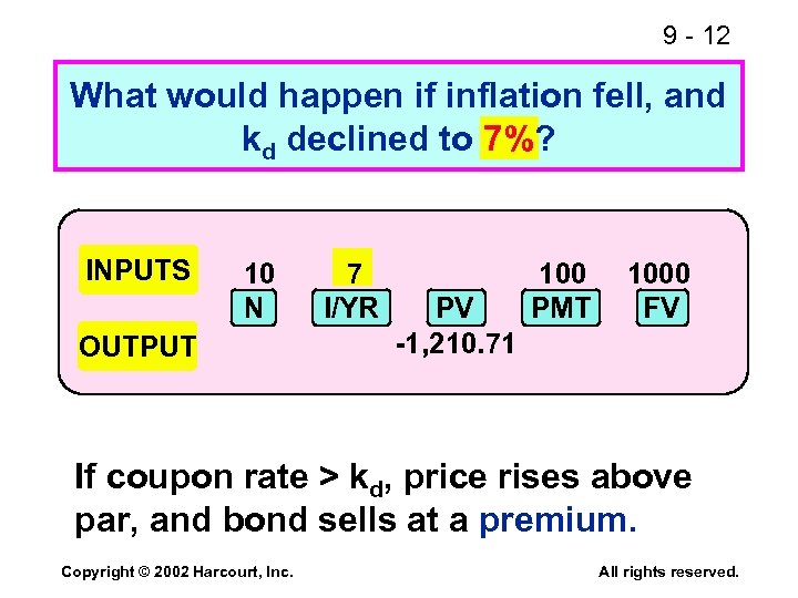9 - 12 What would happen if inflation fell, and kd declined to 7%?