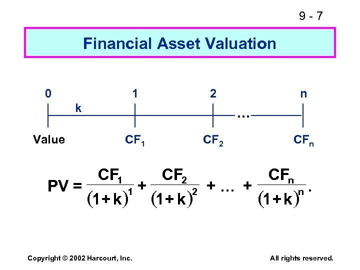9 -7 Financial Asset Valuation 0 1 2 k . . . Value PV