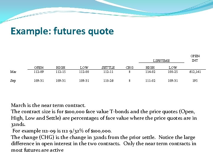Example: futures quote LIFETIME OPEN INT Mar OPEN 112 -09 HIGH 112 -15 LOW