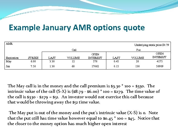Example January AMR options quote AMR Underlying stock price $8. 79 Call Expiration May