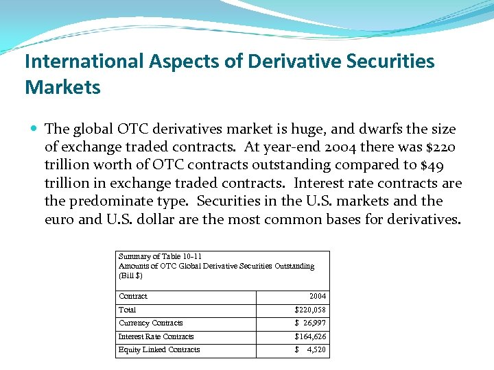 International Aspects of Derivative Securities Markets The global OTC derivatives market is huge, and