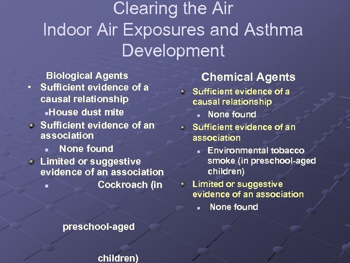 Clearing the Air Indoor Air Exposures and Asthma Development Biological Agents • Sufficient evidence