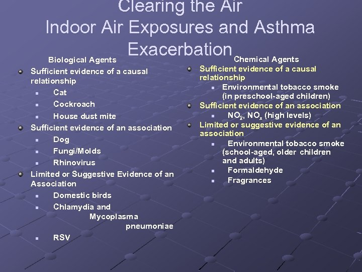 Clearing the Air Indoor Air Exposures and Asthma Exacerbation Chemical Agents Biological Agents Sufficient