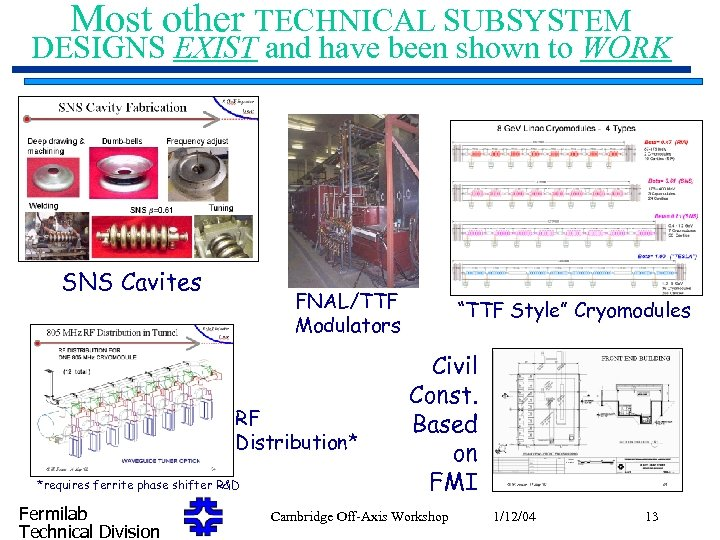 Most other TECHNICAL SUBSYSTEM DESIGNS EXIST and have been shown to WORK SNS Cavites
