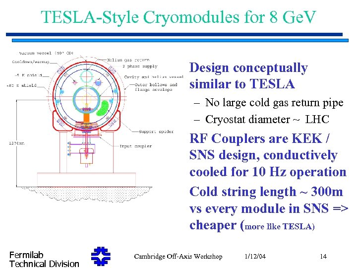 TESLA-Style Cryomodules for 8 Ge. V • Design conceptually similar to TESLA – No