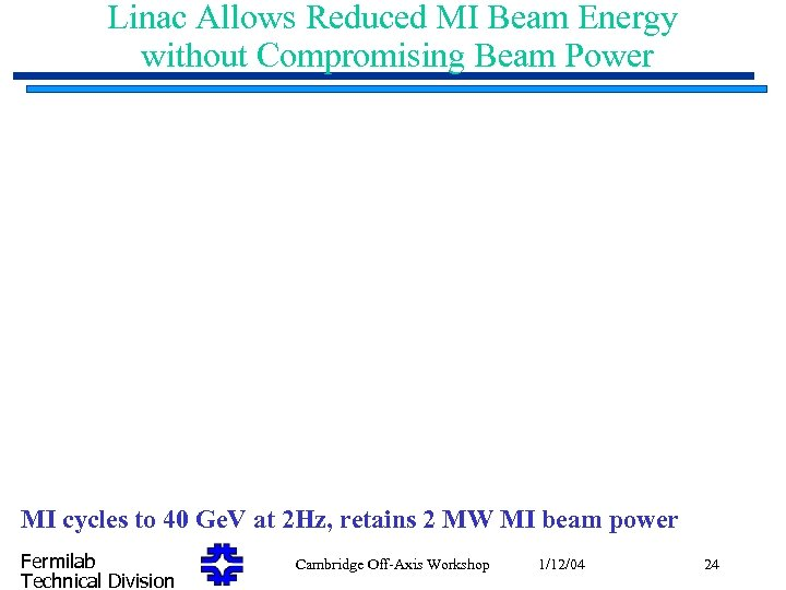 Linac Allows Reduced MI Beam Energy without Compromising Beam Power MI cycles to 40