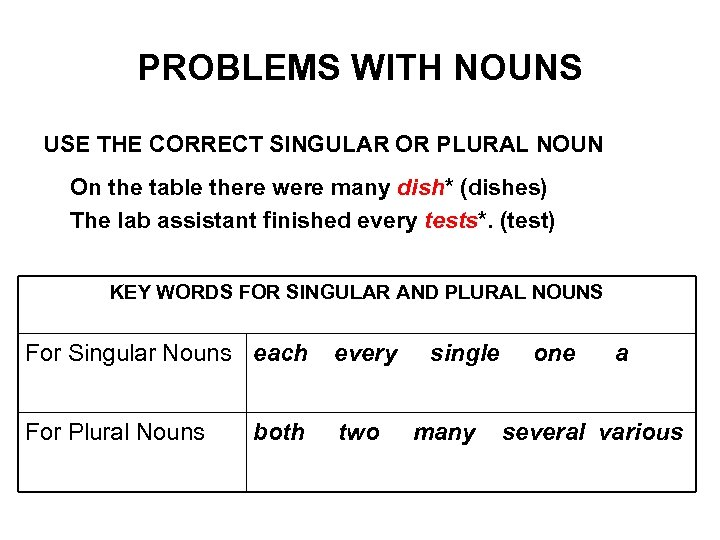PROBLEMS WITH NOUNS USE THE CORRECT SINGULAR OR PLURAL NOUN On the table there