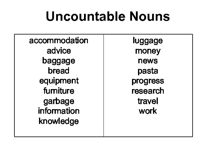 Uncountable Nouns accommodation advice baggage bread equipment furniture garbage information knowledge luggage money news