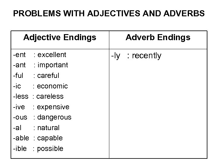 PROBLEMS WITH ADJECTIVES AND ADVERBS Adjective Endings -ent -ant -ful -ic -less -ive -ous