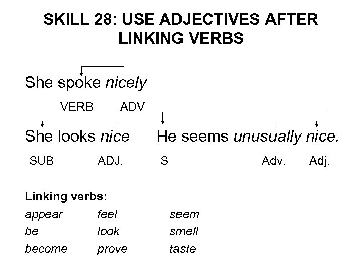 SKILL 28: USE ADJECTIVES AFTER LINKING VERBS She spoke nicely VERB ADV She looks