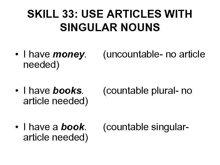 SKILL 33: USE ARTICLES WITH SINGULAR NOUNS • I have money. needed) (uncountable- no