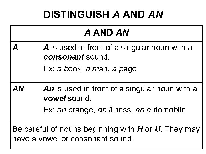 DISTINGUISH A AND AN A A is used in front of a singular noun
