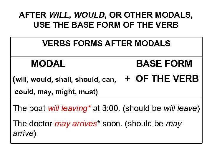 AFTER WILL, WOULD, OR OTHER MODALS, USE THE BASE FORM OF THE VERBS FORMS