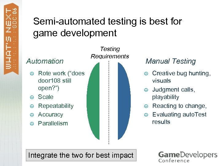 Semi-automated testing is best for game development Automation > > > Testing Requirements Rote