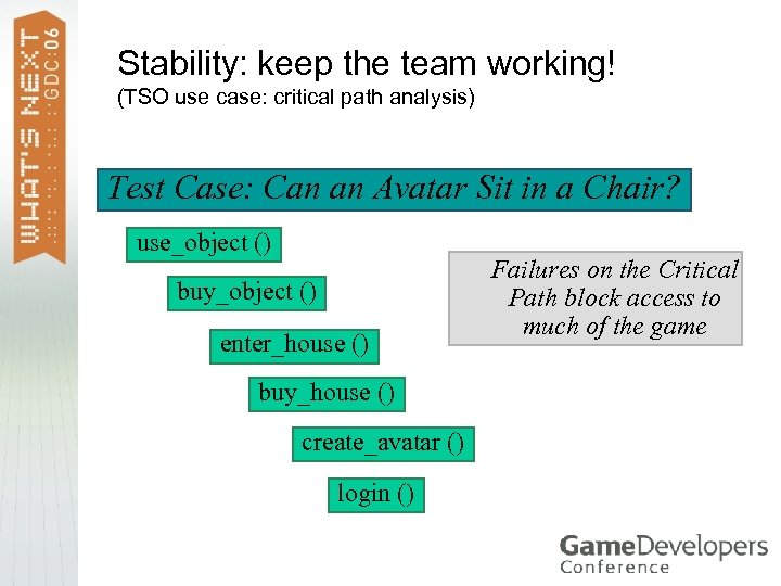 Stability: keep the team working! (TSO use case: critical path analysis) Test Case: Can