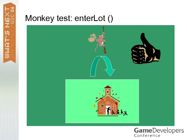 Monkey test: enter. Lot ()