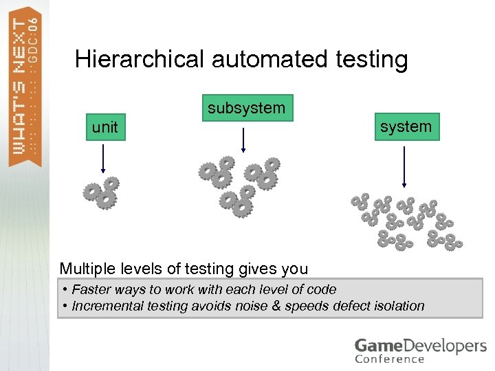 Hierarchical automated testing subsystem unit system Multiple levels of testing gives you • Faster