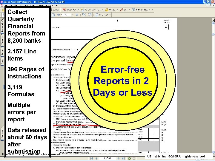 Collect Quarterly Financial Reports from 8, 200 banks 2, 157 Line Items 396 Pages