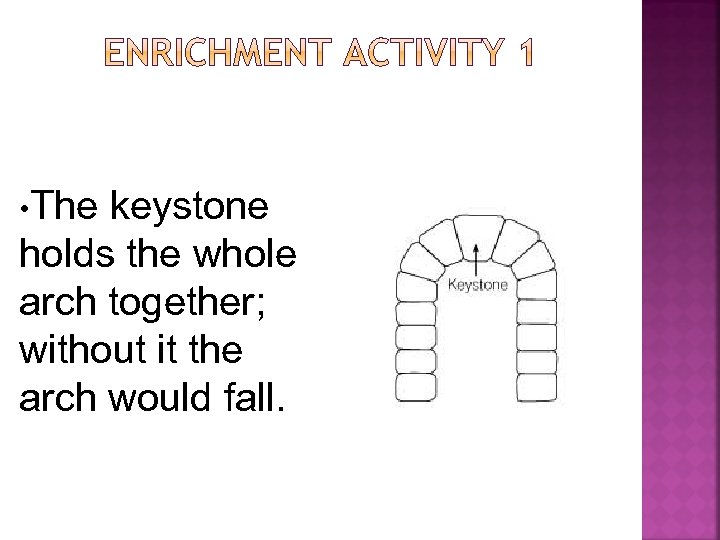 • The keystone holds the whole arch together; without it the arch would
