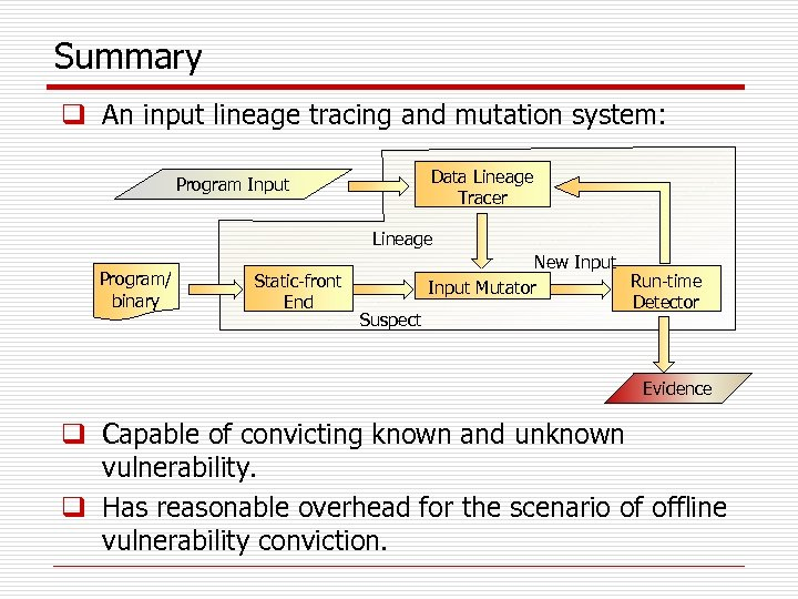 Summary q An input lineage tracing and mutation system: Data Lineage Tracer Program Input